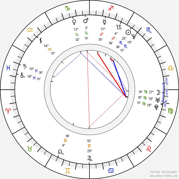 Nao Higano - Birth horoscope chart