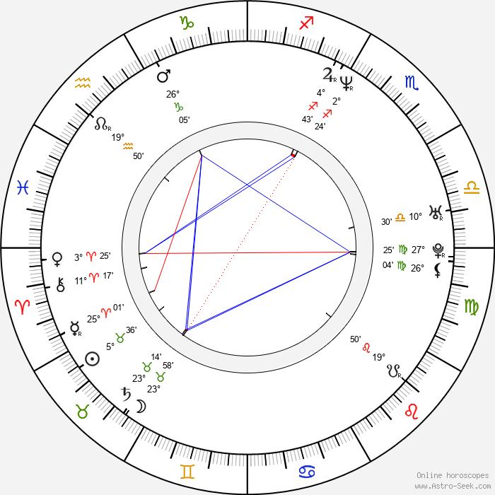 Naoki Tanaka - Birth horoscope chart