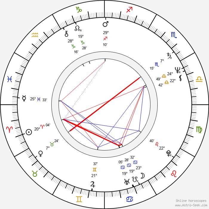 Naomasa Musaka - Birth horoscope chart