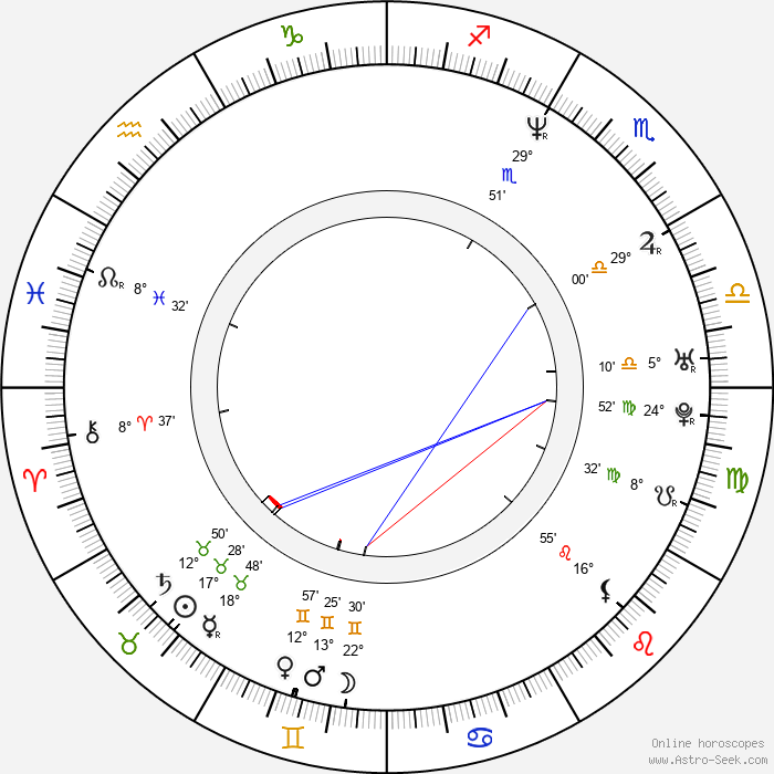 Naomi Klein - Birth horoscope chart