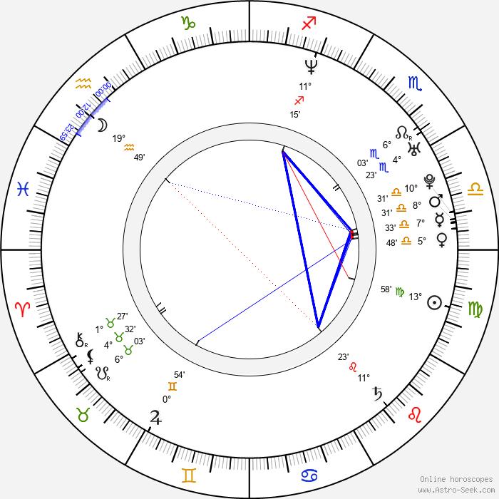 Naomie Harris - Birth horoscope chart
