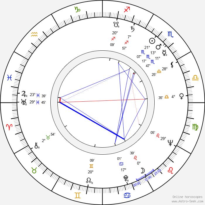 Narciso Yepes - Birth horoscope chart