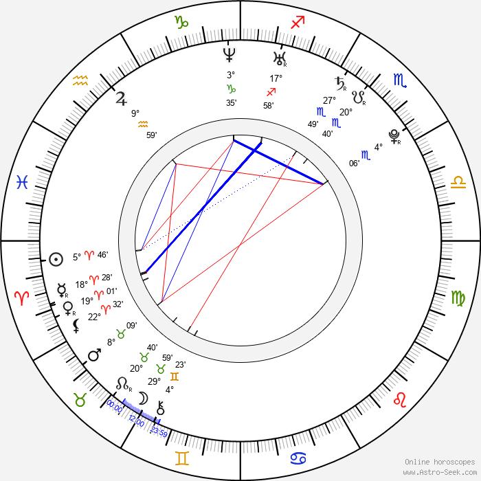 Natacha Peyre - Birth horoscope chart