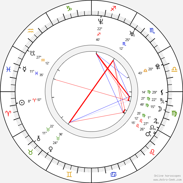 Natalia Avelon - Birth horoscope chart