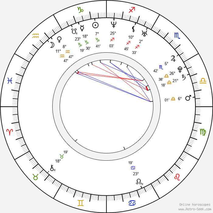 Natalia Jiménez - Birth horoscope chart