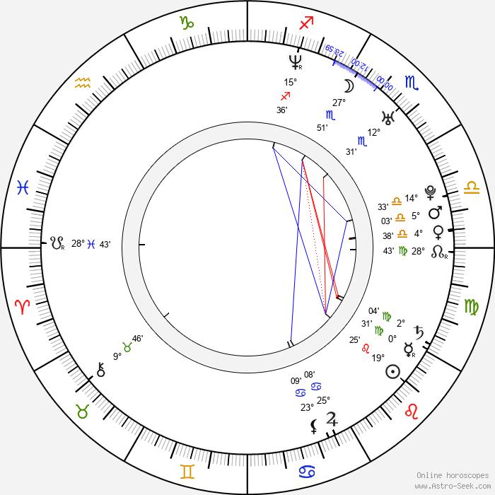 Natalia Paris - Birth horoscope chart