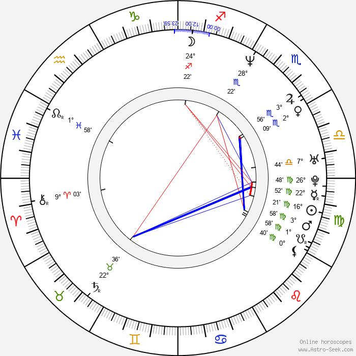 Natalia Streignard - Birth horoscope chart
