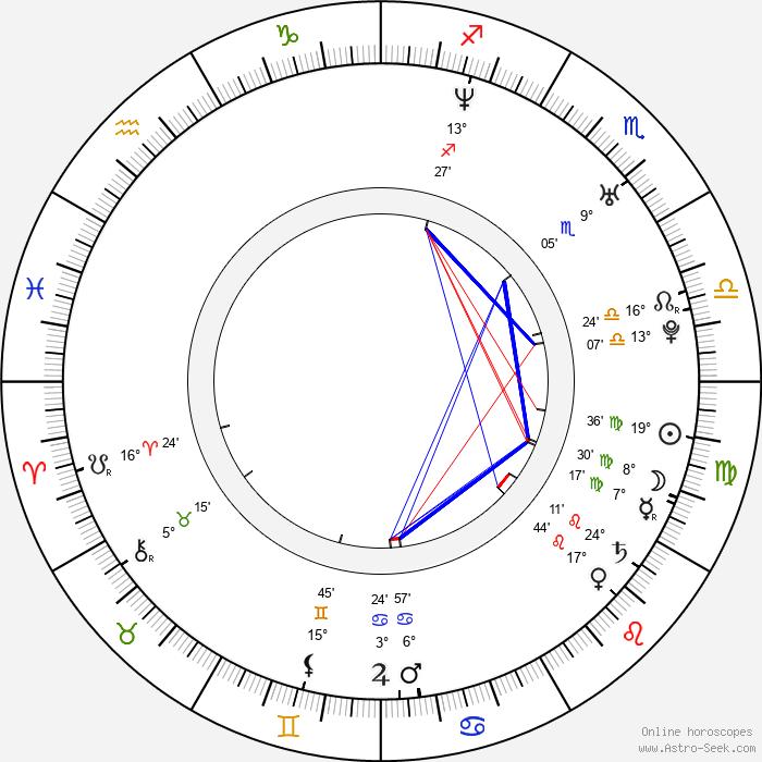 Natalie Avital - Birth horoscope chart