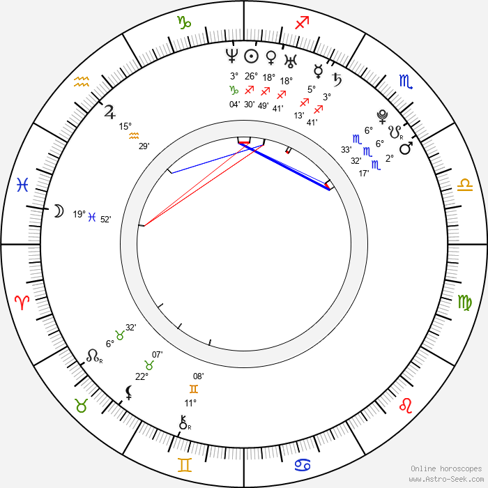 Natalie Gal - Birth horoscope chart