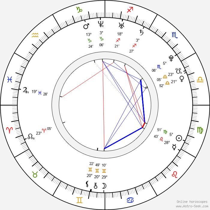 Natalie Marston - Birth horoscope chart