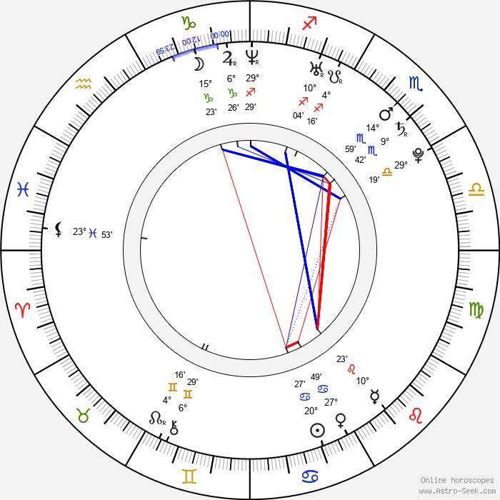 Natalie Martinez - Birth horoscope chart