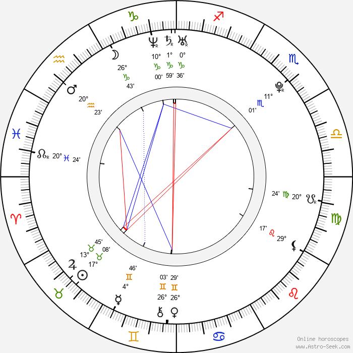 Natalie Mejia - Birth horoscope chart