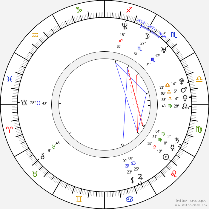 Natalie Mendoza - Birth horoscope chart