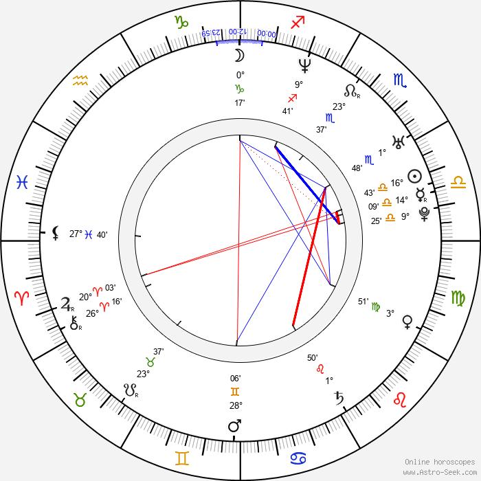 Natalie Ramsey - Birth horoscope chart