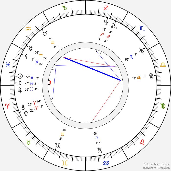 Natalie Zea - Birth horoscope chart