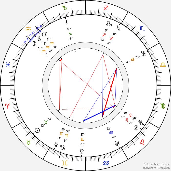 Natalya Andrejchenko - Birth horoscope chart