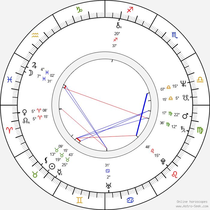 Natalya Bondarchuk - Birth horoscope chart