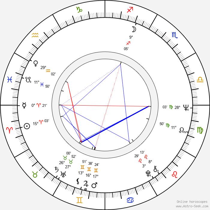 Natalya Golovanova - Birth horoscope chart