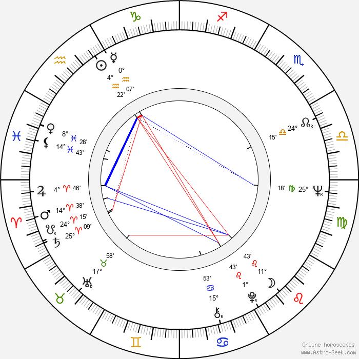 Natalya Khrennikova - Birth horoscope chart