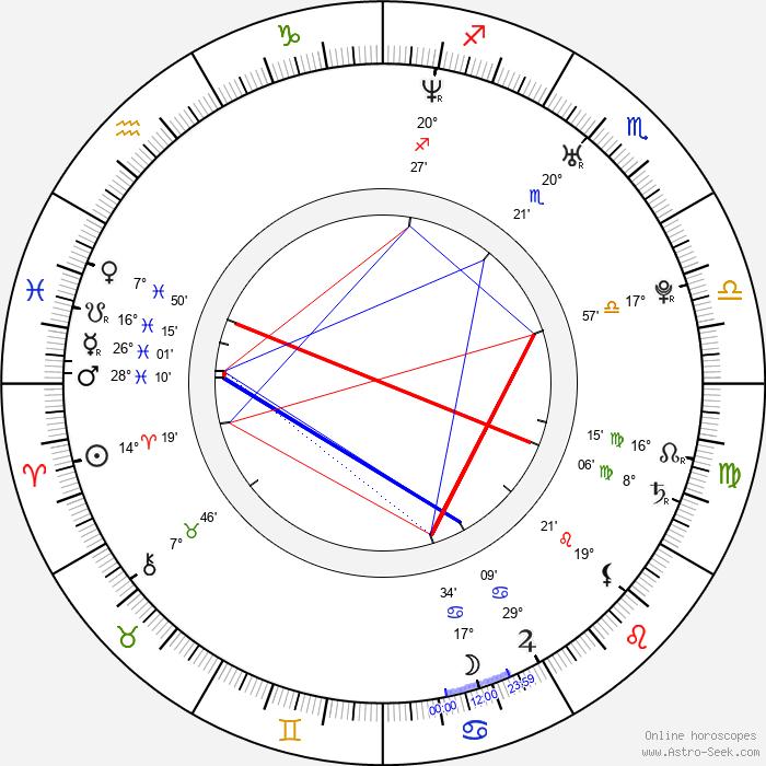 Natasha Lyonne - Birth horoscope chart