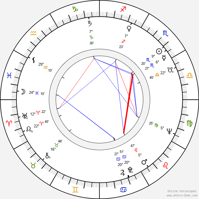 Natasha Parry - Birth horoscope chart