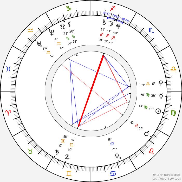 Natashya Hawley - Birth horoscope chart