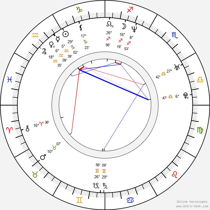 Natassia Malthe - Birth horoscope chart