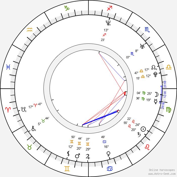 Natasza Urbanska - Birth horoscope chart