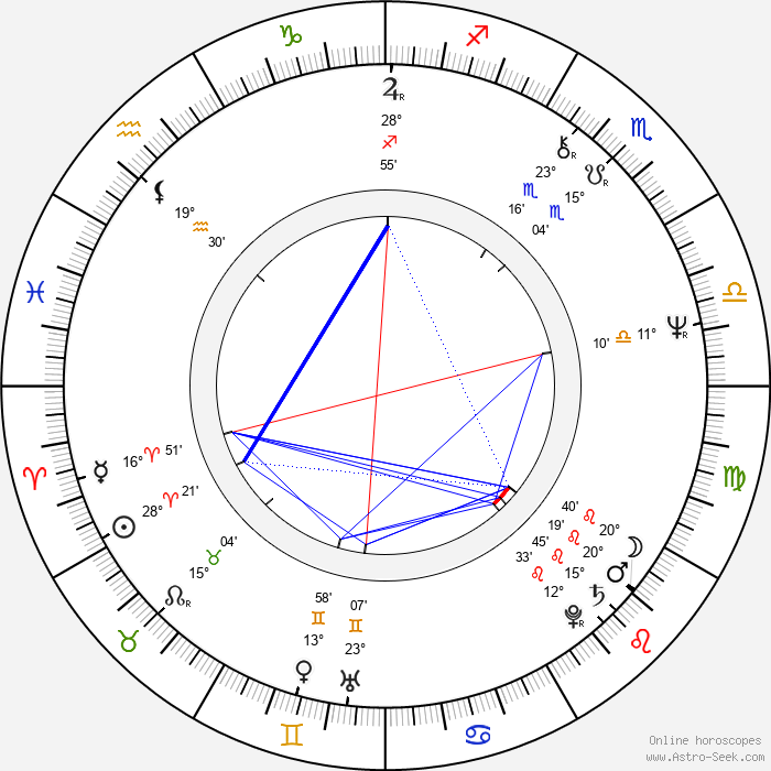 Nate Archibald - Birth horoscope chart