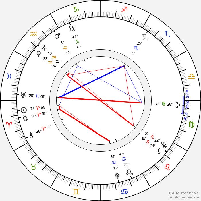 Nathalie Nerval - Birth horoscope chart