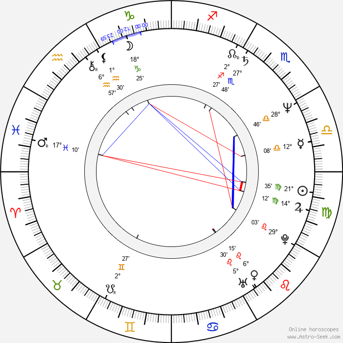 Nathalie Roussel - Birth horoscope chart