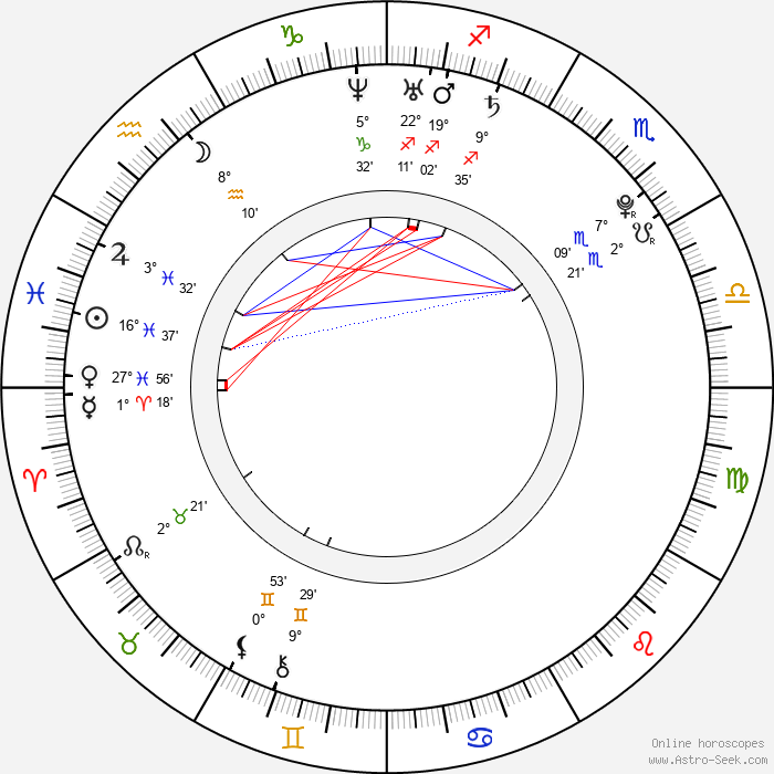 Nathalie Vansier - Birth horoscope chart