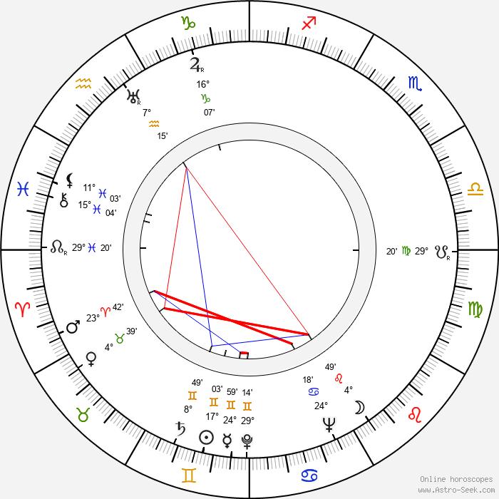 Nathalien Richard Nash - Birth horoscope chart