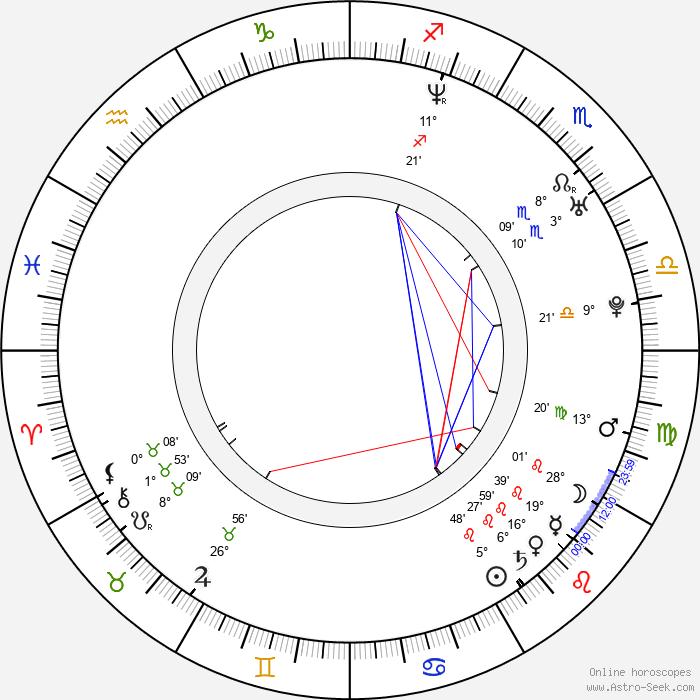 Nathan Bell - Birth horoscope chart