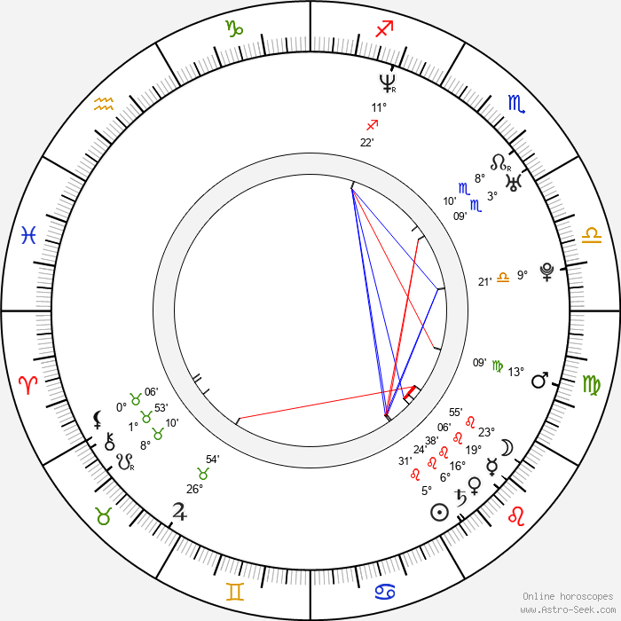 Nathan Bell - Birth horoscope chart