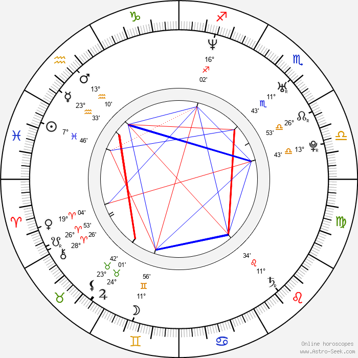 Nathan Bexton - Birth horoscope chart