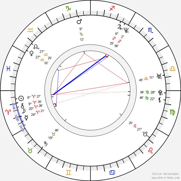 Nathan Fillion - Birth horoscope chart