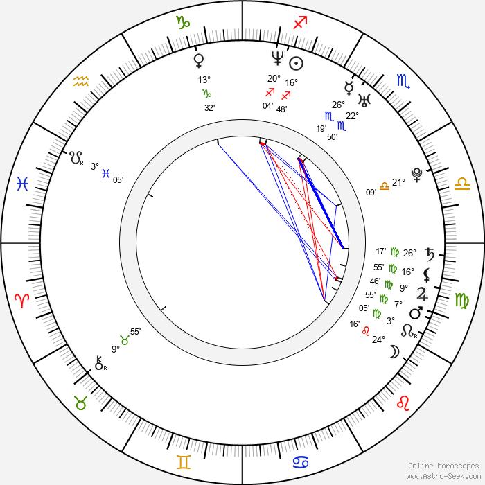 Nathan Marshall - Birth horoscope chart