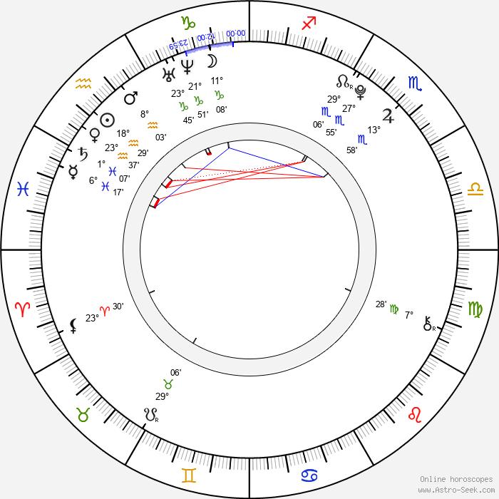 Nathan Walker - Birth horoscope chart