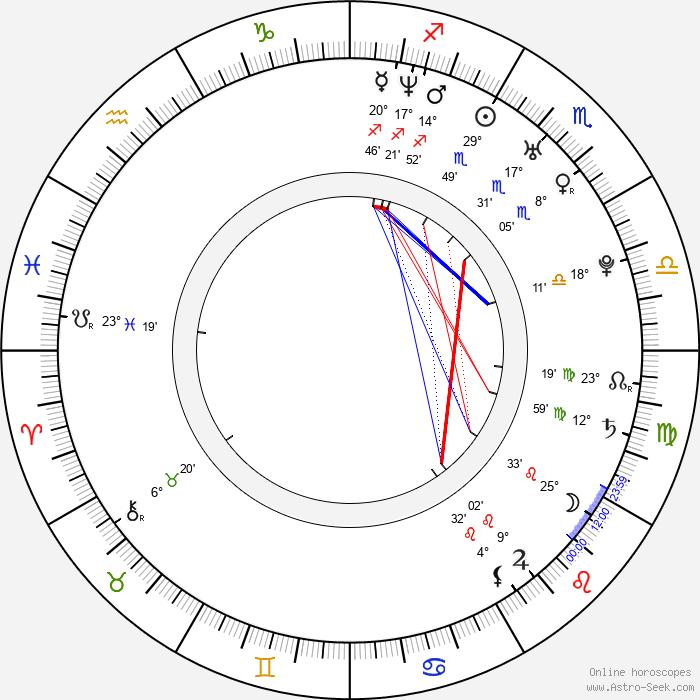 Nathaniel Moreau - Birth horoscope chart