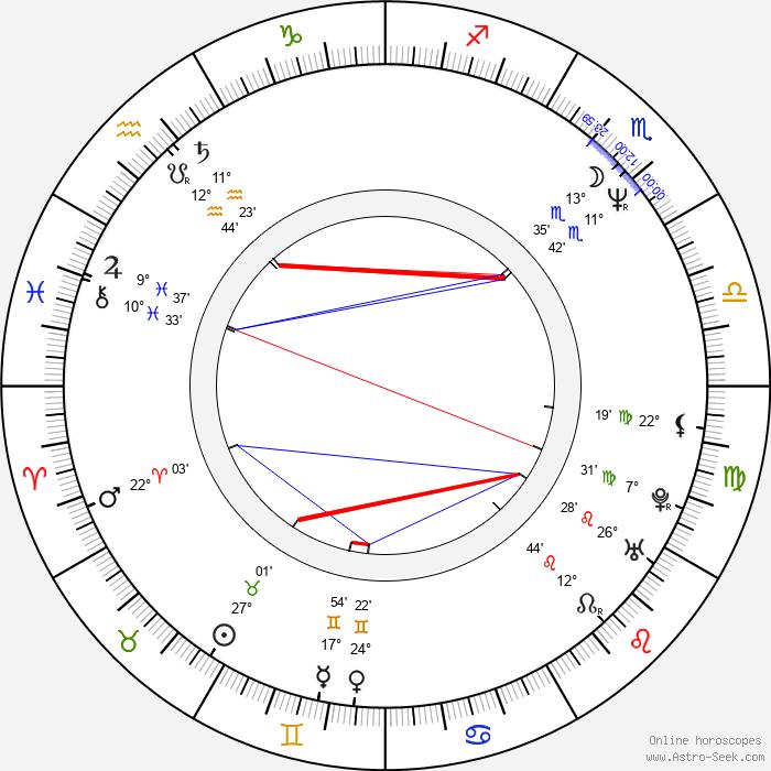 Nathaniel Parker - Birth horoscope chart