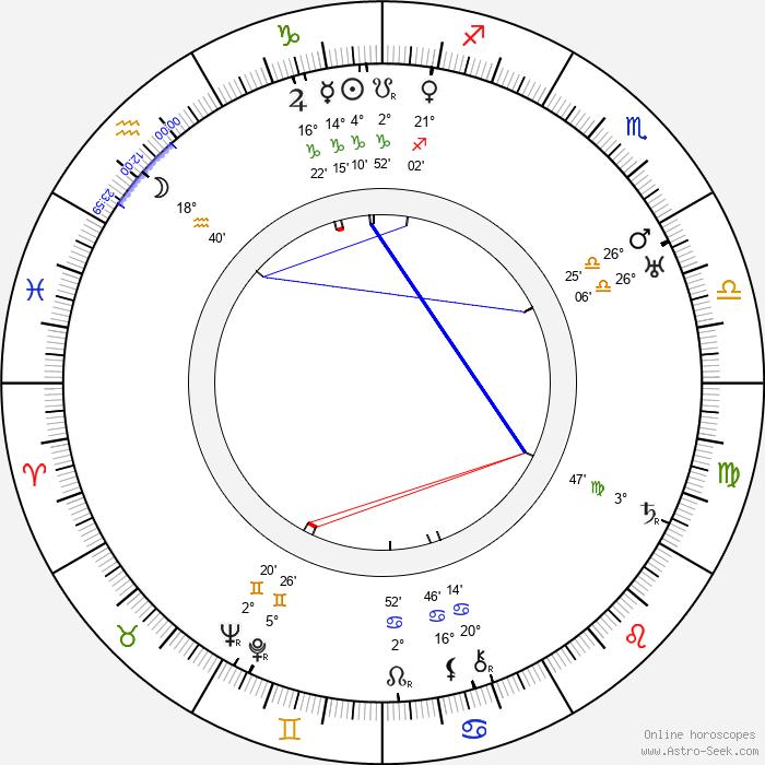Nathaniel Shilkret - Birth horoscope chart