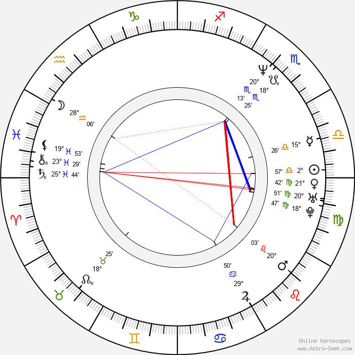 Natja Brunckhorst - Birth horoscope chart