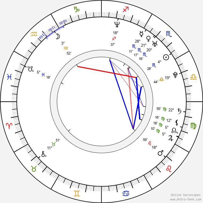 Natthaweeranuch Thongmee - Birth horoscope chart