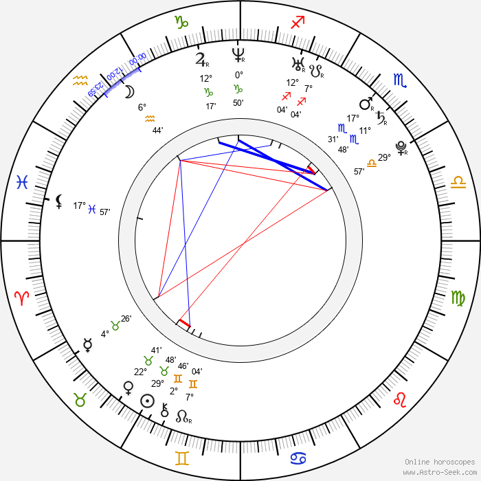 Naturi Naughton - Birth horoscope chart