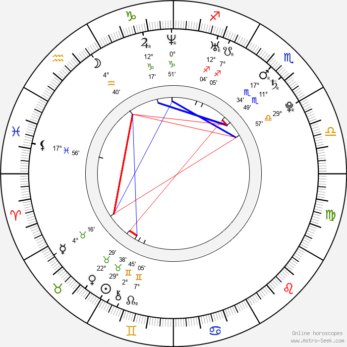 Naturi Naughton - Birth horoscope chart