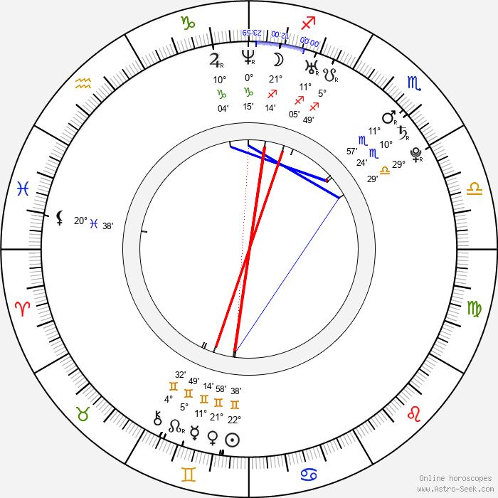 Nautica Thorn - Birth horoscope chart