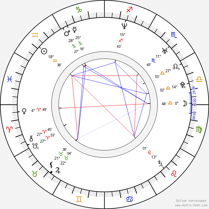 Nawaf Al-Janahi - Birth horoscope chart