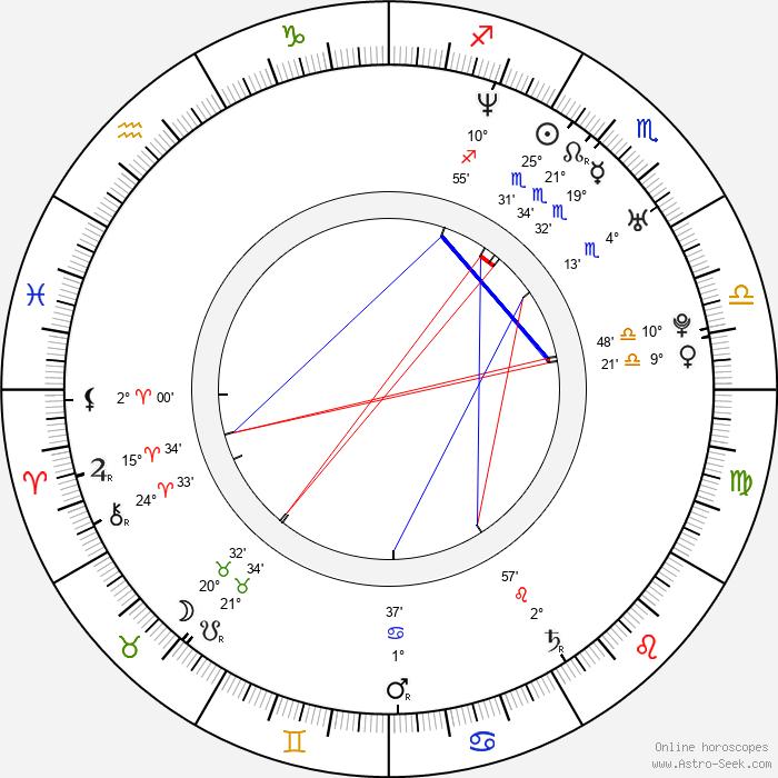 Neal E. Boyd - Birth horoscope chart