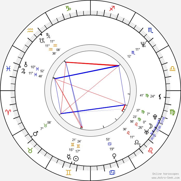 Neal Matarazzo - Birth horoscope chart
